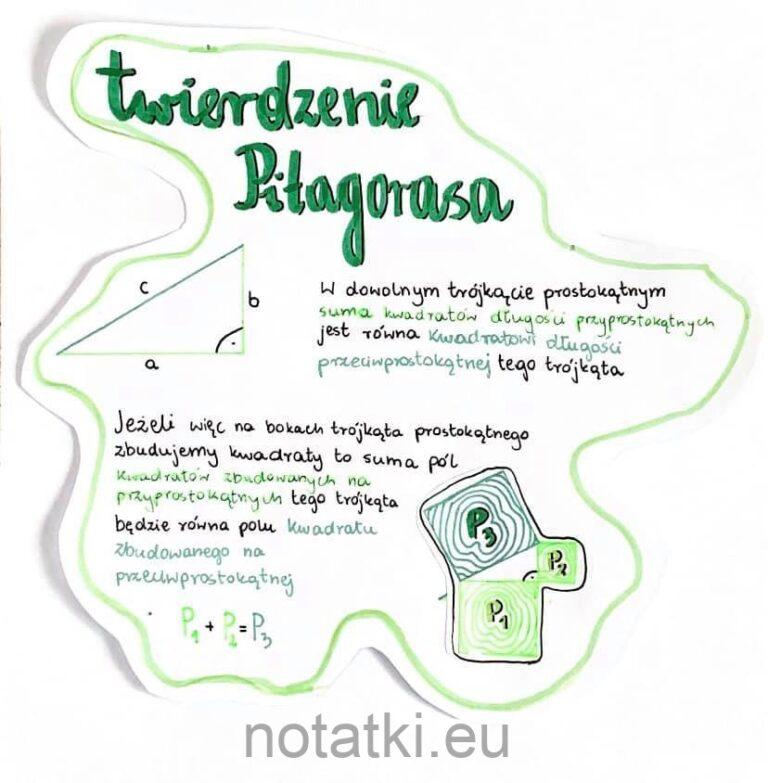 Twierdzenie Pitagorasa notatki, zadania, zastosowanie