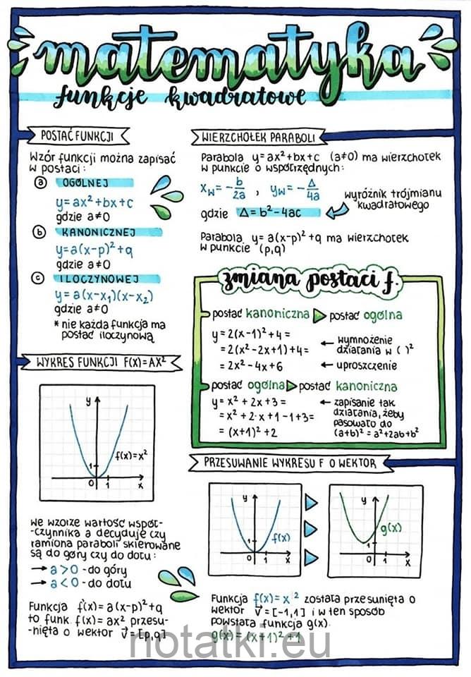 Matematyka notatki powtórka przed egzaminem