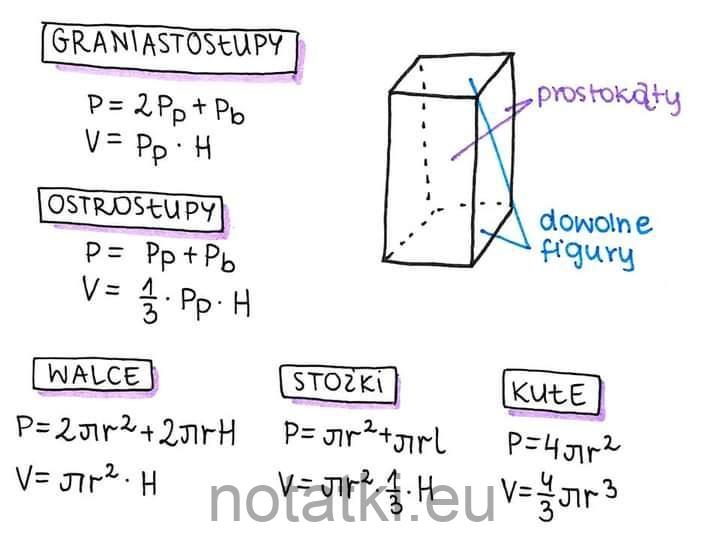 Graniastosłupy notatki wzory rysunki